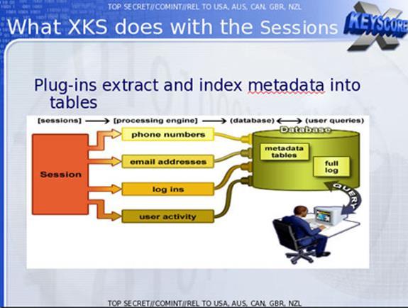 XKeyscoreNS3