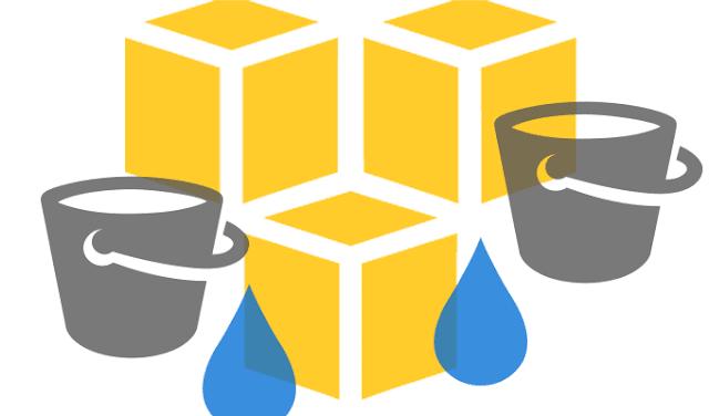 amazon buckets