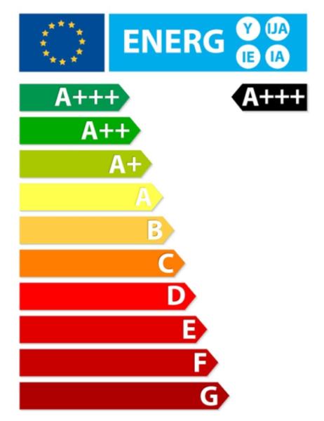 energy labelling 462x600 1