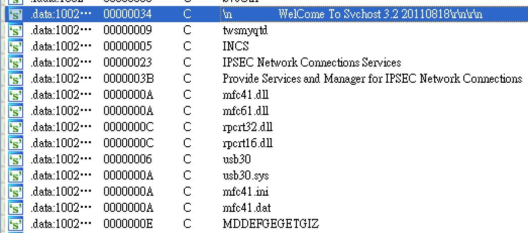 Figure 7. The backdoor version name, registered service name, and malware components' filenames