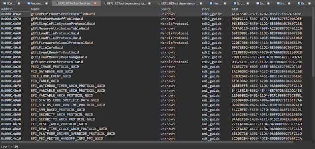 UEFI RETool 6 protocols