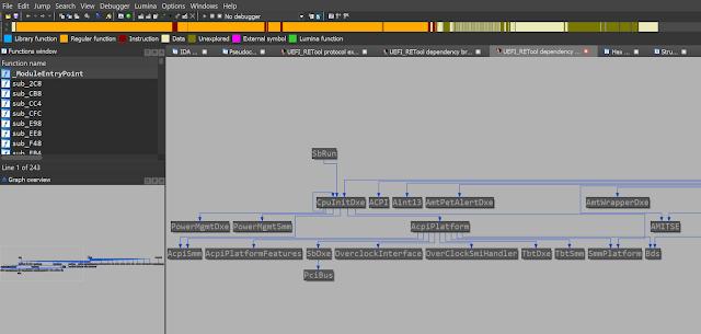 UEFI RETool 9 depend graph