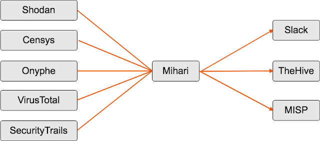 mihari 6 eyecatch