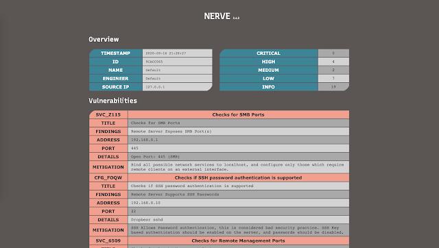 nerve 13 9