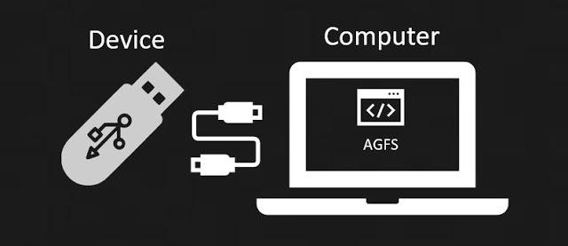 AutoGadgetFS 3 devtest