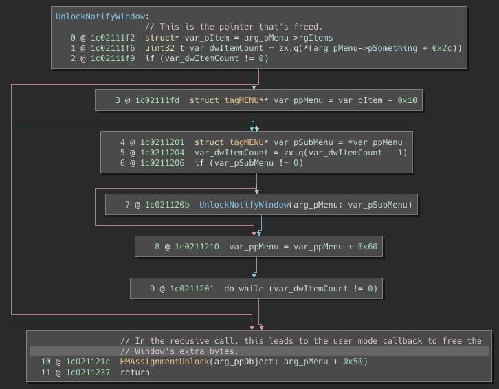Exploitability Analysis: Smash the Ref Bug Class