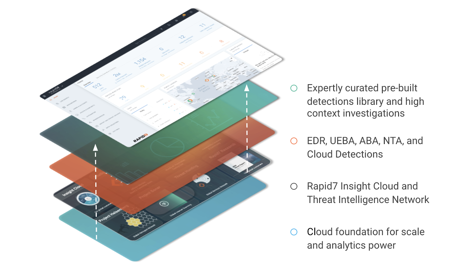 2021 Detection and Response Planning, Part 2: Driving SOC Efficiency With a Detections-First Approach to SIEM