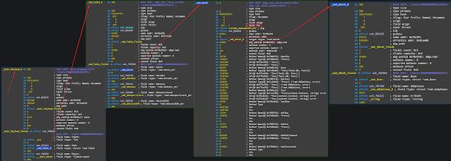go parser 2 map type parse eg