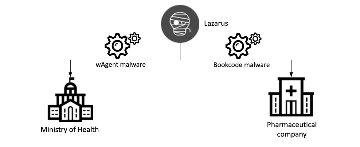 Lazarus Covet 01