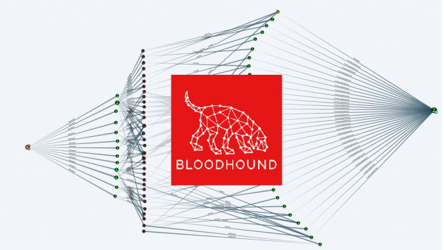 BloodHound Hacking Active Directory Trust Relationships