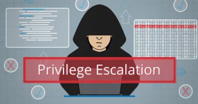 Privilege2BEscalation