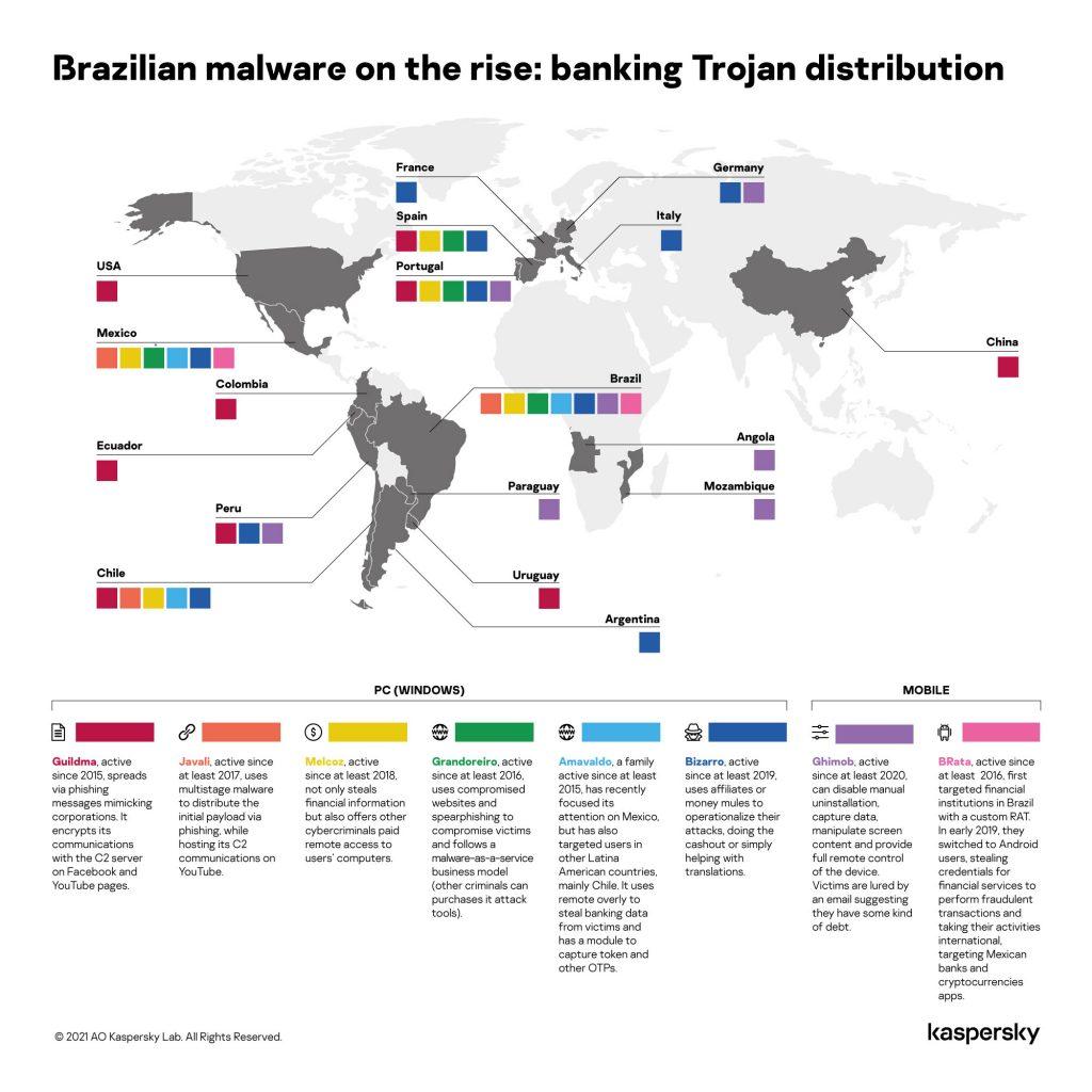 Map of Brazilian families 1024x1024 1