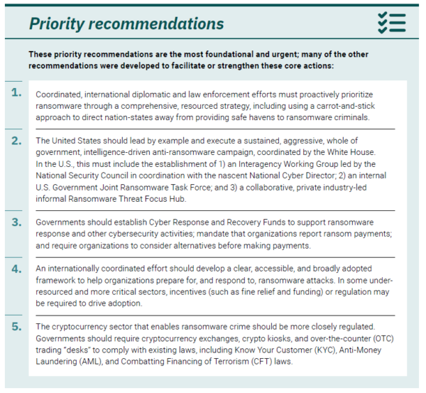RTF priority recommendations 600x553 1