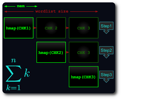 duplicut 10 3 chunked processing