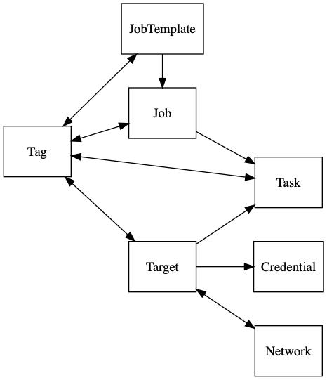 paragon 8 graph 1