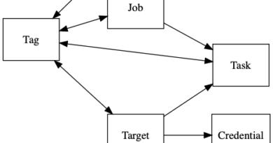 paragon 8 graph