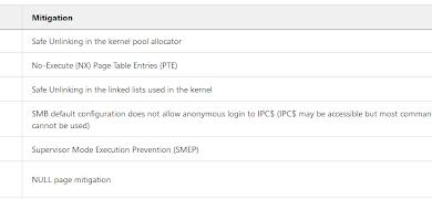 exploit mitigations 1 example 749208