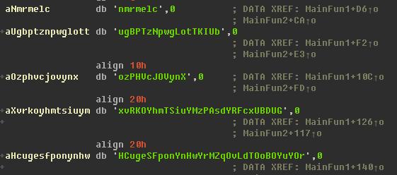 Random strings used by anti-analysis functions